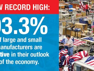 Manufacturers positive outlook