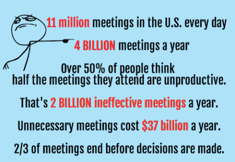 meeting stats
