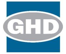 GHD Services